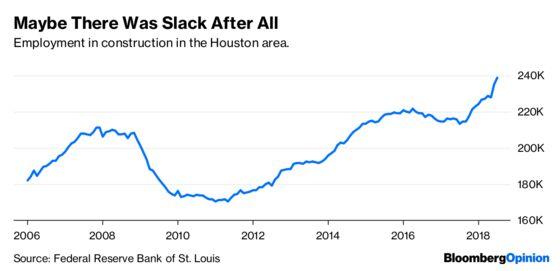 Hurricane Will Test Strength of U.S. Labor Market