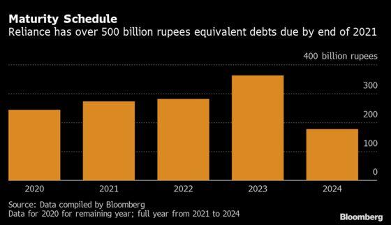 Asia's Richest Man Seeks to Prove Debt Plan Skeptics Wrong