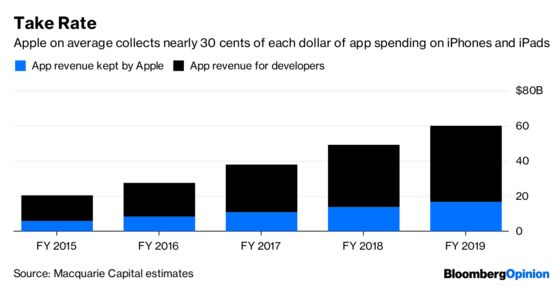 Apple Traps Consumers in an App Store War