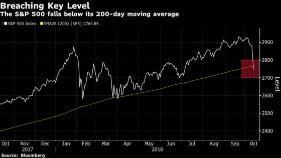 This Stock Chart Paints An Ugly Picture For Bulls
