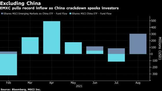 Investors Pour Money Into Emerging Market ETF That Avoids China