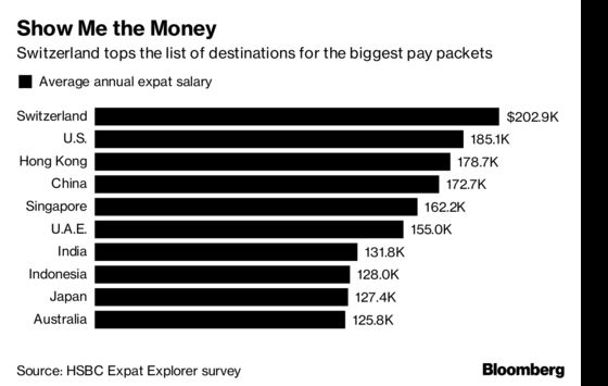 These Are the Best Countries to Live and Work in—And to Boost Your Salary