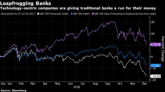 Payment Stocks Are Poised for a Sunny 2019