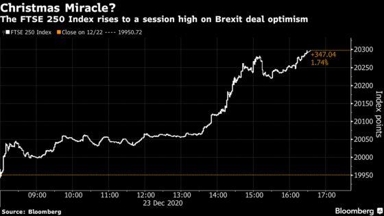European Stocks Jump as Brexit Deal Optimism Boosts U.K. Shares