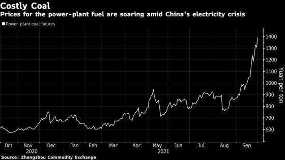 China Coal Futures Surge to a New Record Amid Power Crisis
