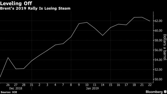 Oil Slumps Most in a Month as IMF, Trade Dispute Darken Outlook
