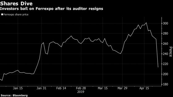 Ferrexpo Plunges as Auditor, Directors Resign Amid Charity Probe