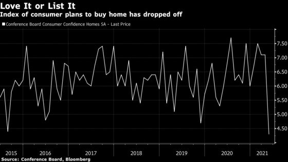 From Copper to Corn, Markets Show Peak Inflation Fear Has Passed