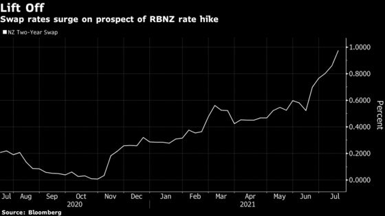 New Zealand Will End QE in Possible Prelude to Rate Hike