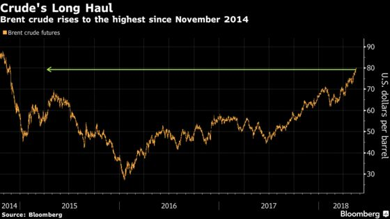 U.S. Stocks Slip as Dollar Rises, Treasuries Fall: Markets Wrap