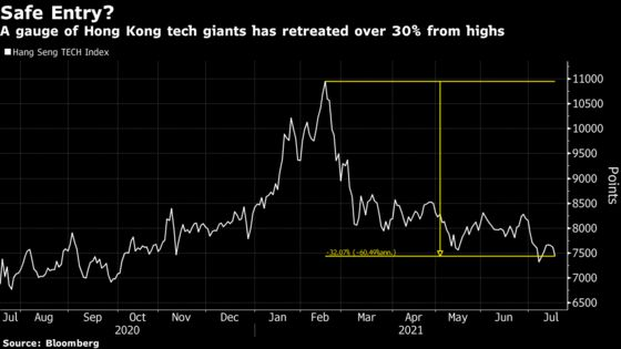 Top China Fund Manager Bets on Tech as Beijing Tightens Grip