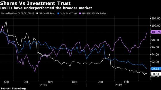 Blackstone-Backed REIT Seeks $682 Million in India Listing