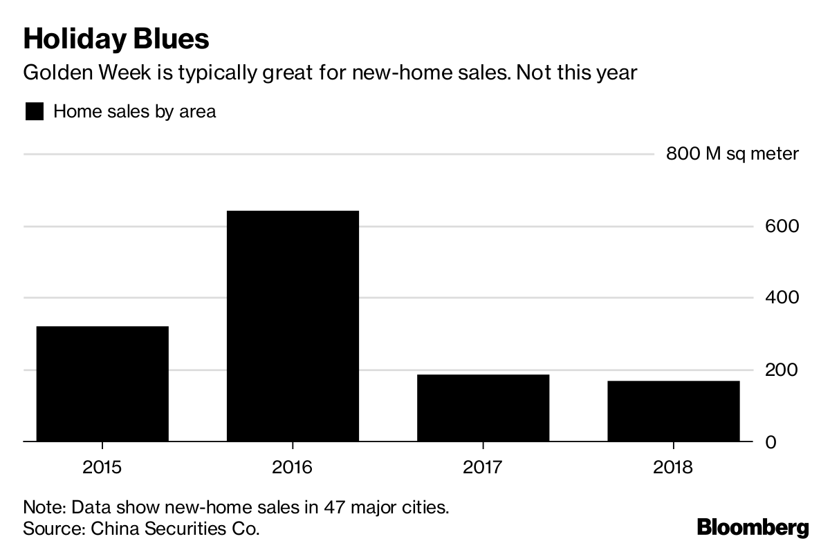 Angry Mobs Show All's Not Well in China's Property Sector