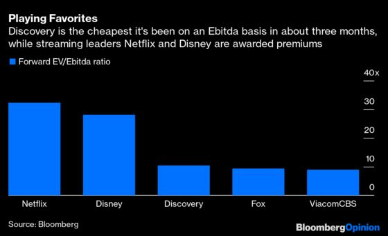 Netflix's First Big Buy Should Be Discovery