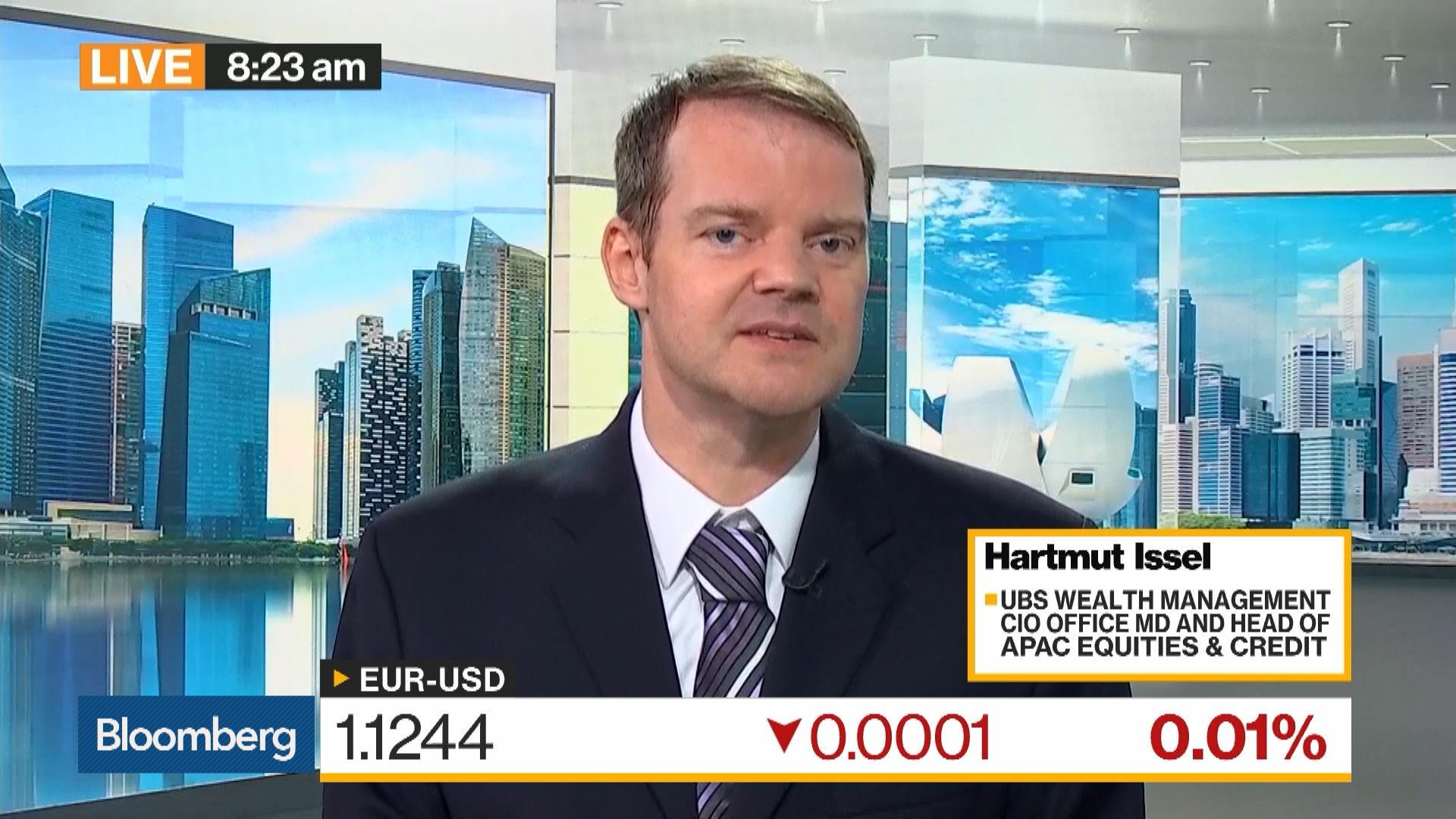 UBS WM's Issel Says Upgraded Japan Stocks