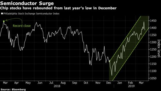 Investors Look Past Samsung's Rare Warning to Late 2019 Rebound
