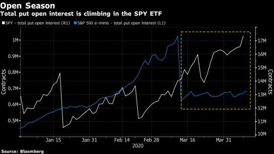Peak6 Says Trading Floor Closures Hurt S&P Product Liquidity