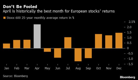 Europe Stocks Cap Fourth Quarterly Gain, With an Eye on Biden Plan