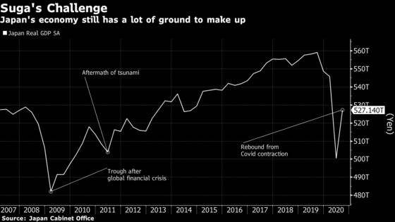 Japan's Latest Extra Budget Adds $210 Billion in Spending
