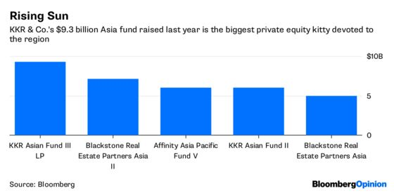 Private Equity in Japan Needs Some Shake, Rattle and Roll