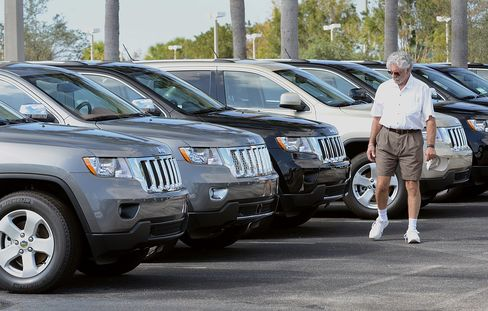 Consumer Spending Probably Rose on Autos: U.S.