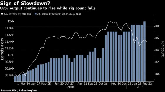 Oil Holds Near Three-Month High as U.S. Extends Truce With China