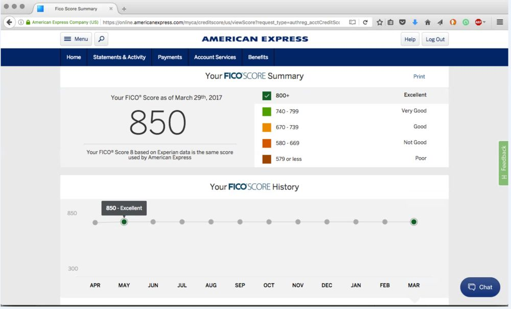 How To Get A Perfect FICO Credit Score of 850 - Bloomberg