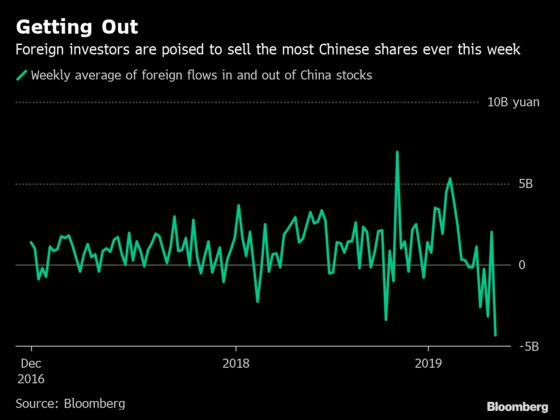 Foreigners Are Dumping Chinese Stocks Before Tariff Deadline