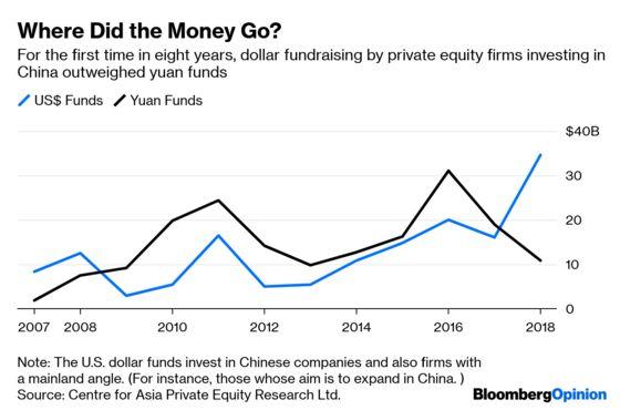 The China Tech Bubble Is Dead. Long Live the ChinaTech Bubble