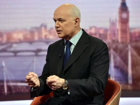 Iain Duncan Smith on the Andrew Marr Show, Sunday, March, 20.