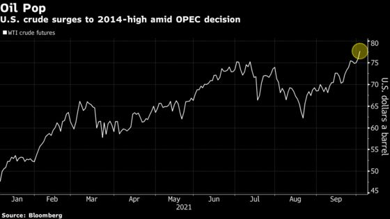 Oil Surges to Highest Since 2014 as OPEC Maintains Supply Hike