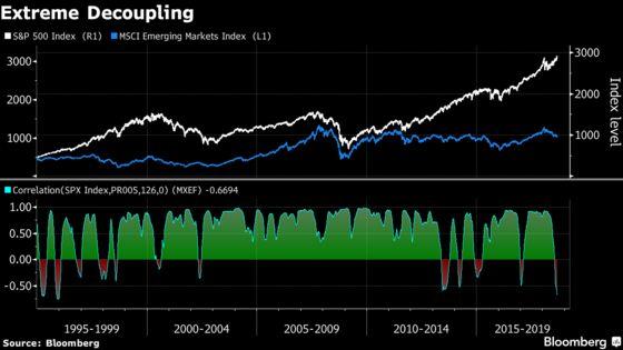U.S. Tech Shares Tumble; Emerging Currencies Slide: Markets Wrap