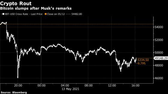 Stocks Climb Amid Rotation to Value; Oil Declines: Markets Wrap