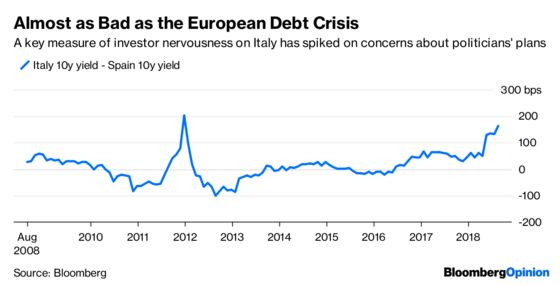 Deficit, Debt and EU Defiance: A Guide to Italy's Budget Battles