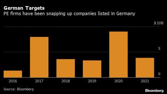 Hellman & Friedman Offers $3.3 Billion for Germany's Zooplus