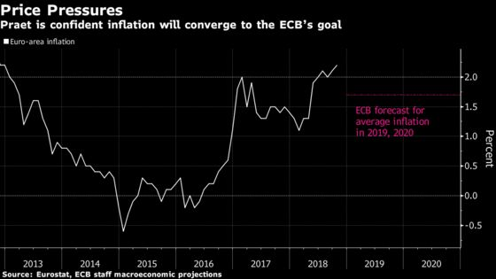 Praet Says ECB Will Support Euro-Area as Slowdown Signs Show
