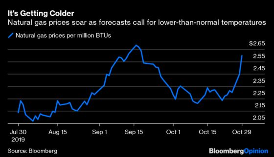 Even the Quants Are Wary of the Stock Market