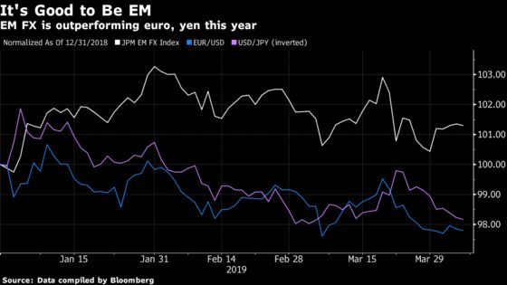 JPMorgan Says Watch These Market Correlations for Warnings