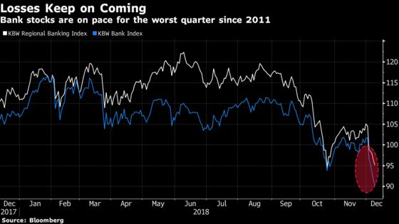 BofA, Goldman Pain May Be Set to Worsen, Wall Street Warns