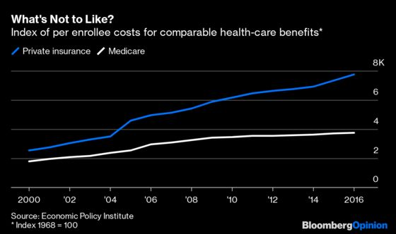 Universal Medicare Is the Best Fix for America's Health Care