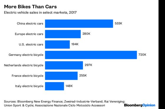 Electric Cars Feel a Little Competition