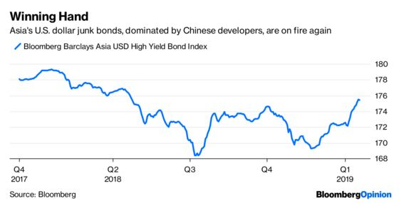 Beijing Isn't Backing This Junk-Bond Rally