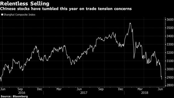 Echos of the 2015 Crash as Chinese Firms Pledge to Buy Shares