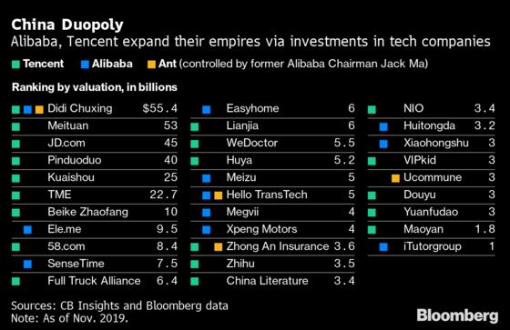 Goldman, BofA Left Off Ant IPO for Work With Alibaba Rivals