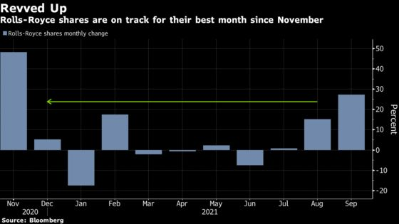Rolls-Royce's Best Month Since November Sparks Recovery Optimism