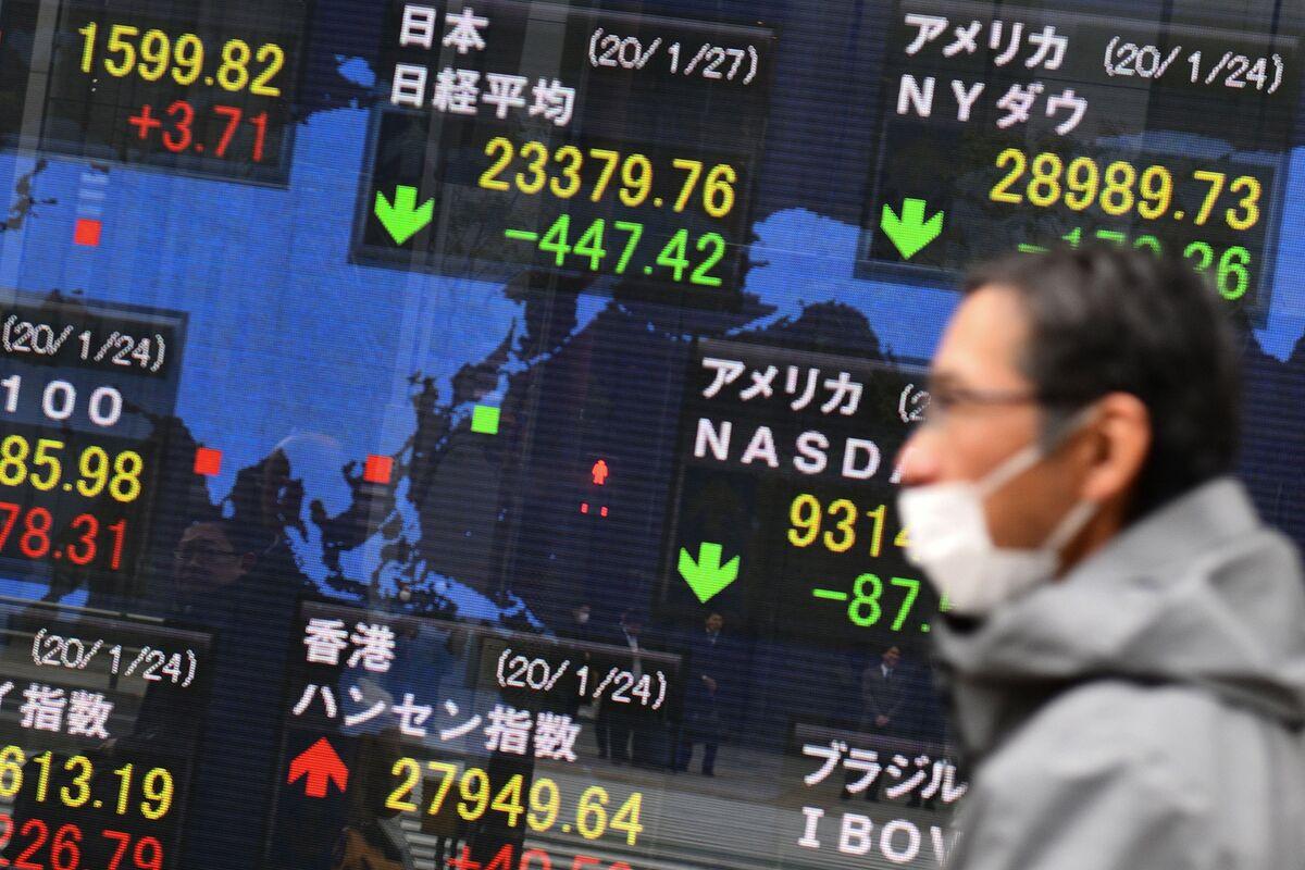 Markets Are Pricing in a Coronavirus Recession
