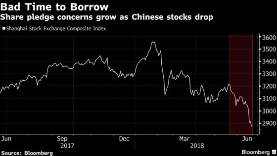 Forced Stock Sales Haunt China as UBS Sees $68 Billion at Risk