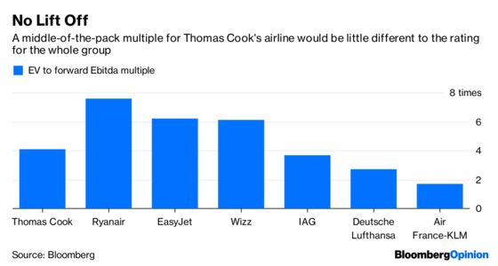 Thomas Cook Should Book a Trip to Spinoff Island