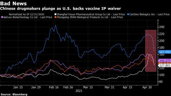 Vaccine Stocks Rebound as Merkel Opposes Waiver of Patents