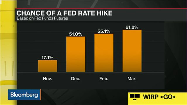 Two 2017 Fed Voters Differ on Rate Hike After Latest ...
